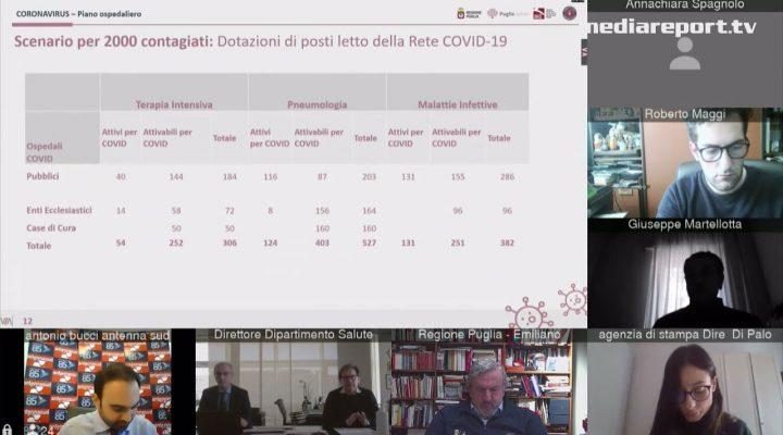 #coronavirus, pronto il Piano Ospedaliero della Regione Puglia